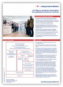 Der Weg zur deutschen Approbation für ausländische Ärztinnen und Ärzte